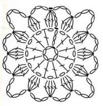 crochetdiagram